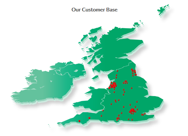 Procurement map of clients